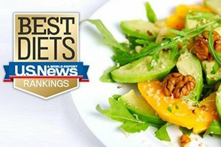US News Best Diets